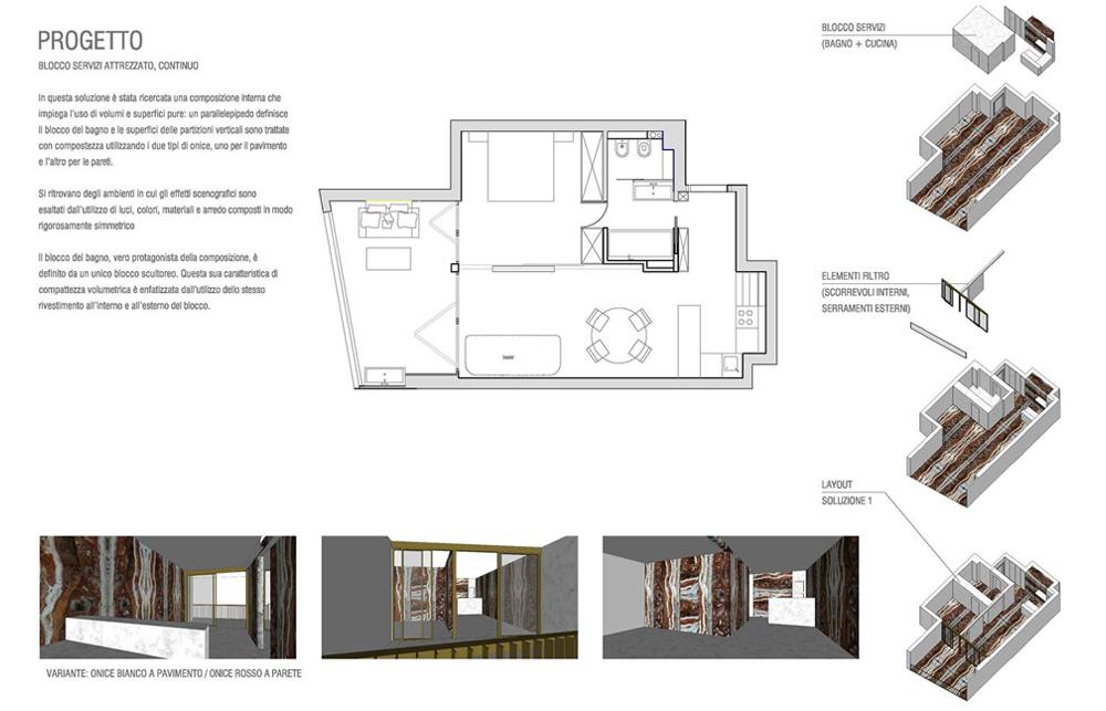 Mirabeau, Housing, interior design